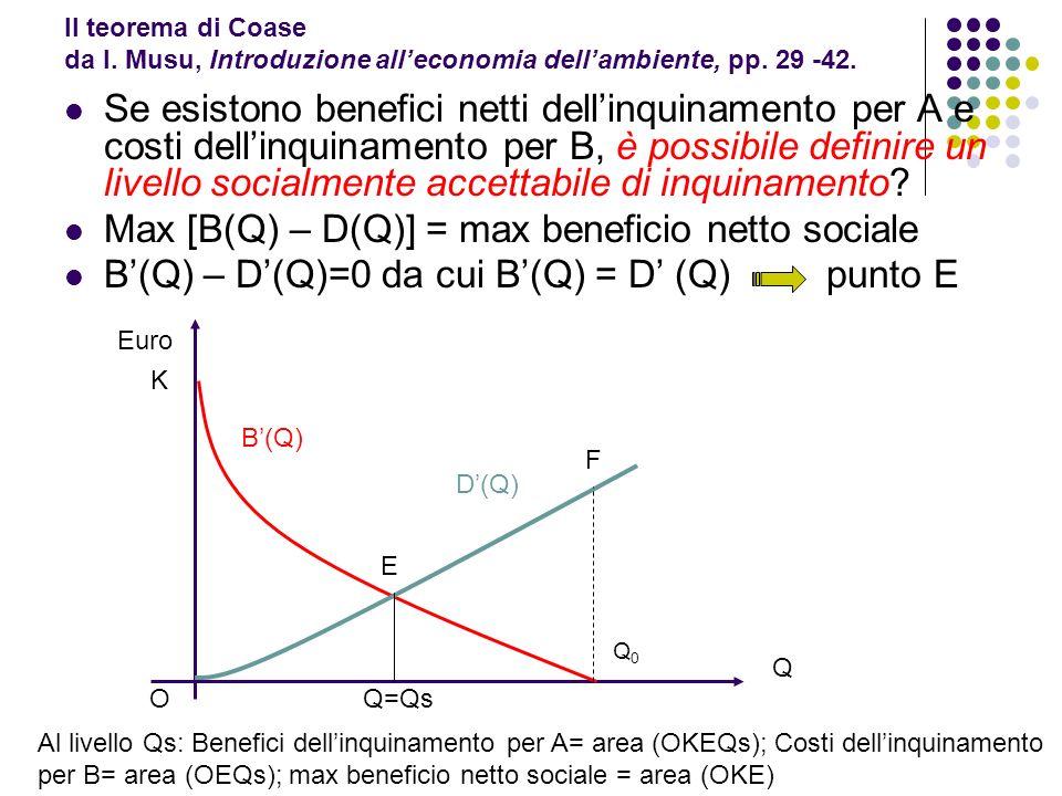 Max [B(Q) – D(Q)] = max beneficio netto sociale